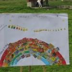 Φυσικά κάναμε και μία αφίσα με τις ομάδες τροφών.
